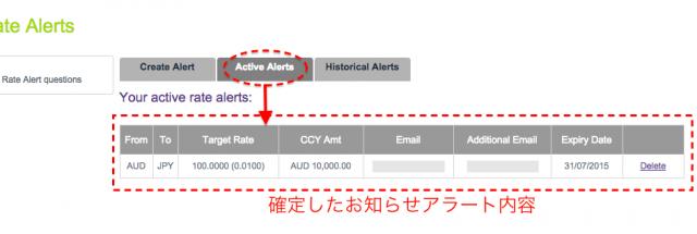 カレンシーオンライン使い方アラート機能日本語解説