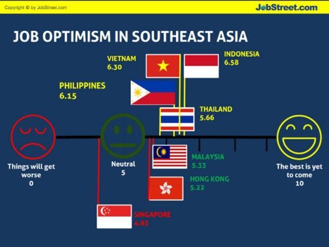 東南アジア 進出