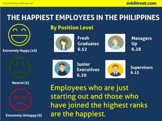 フィリピン人 仕事