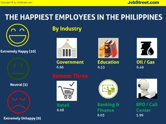 フィリピン 労働