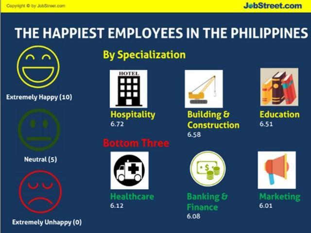 フィリピン 幸福度