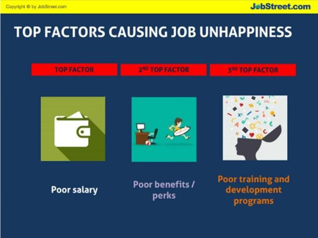 フィリピン 労働 賃金