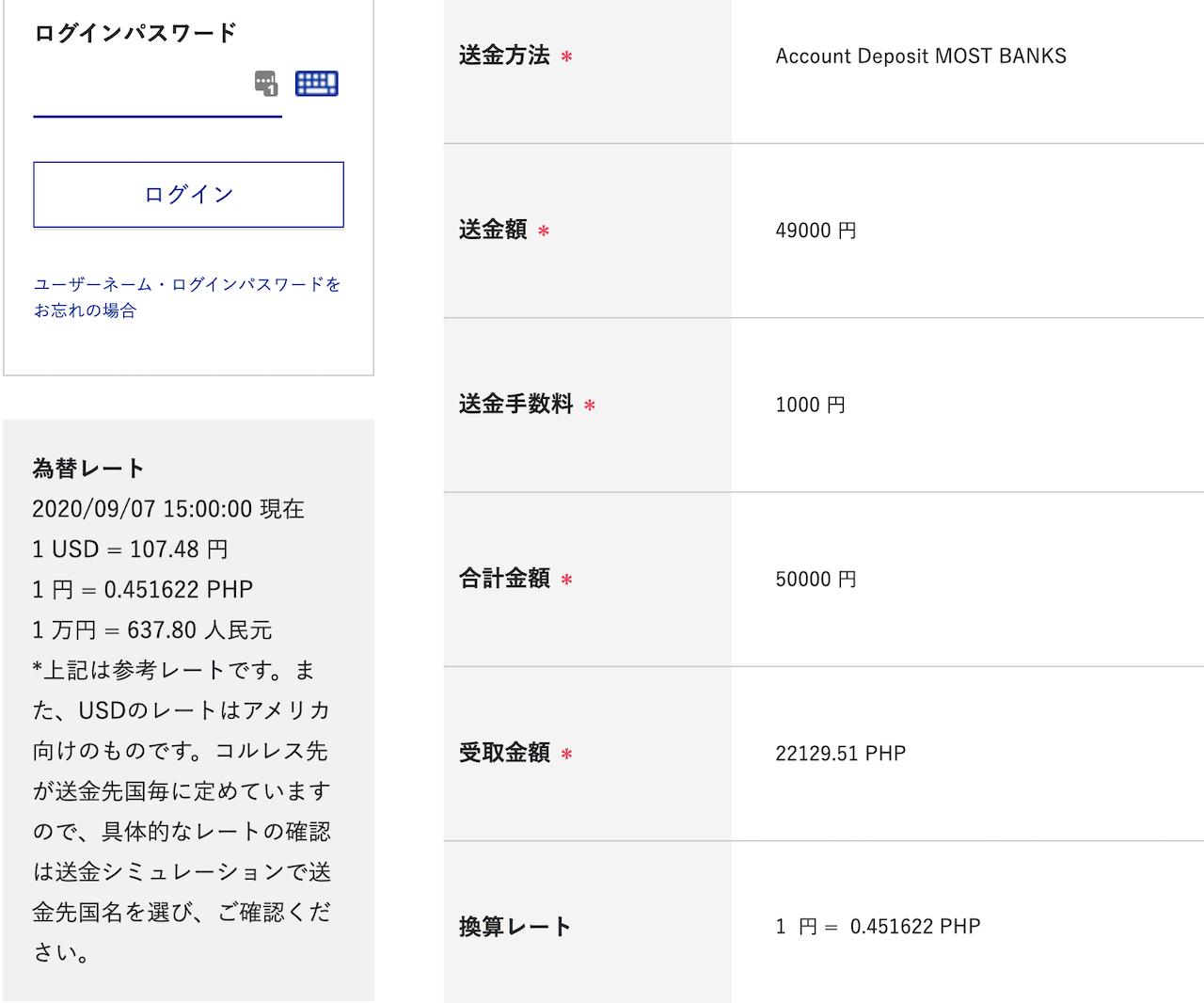 SBIレミット送金手数料