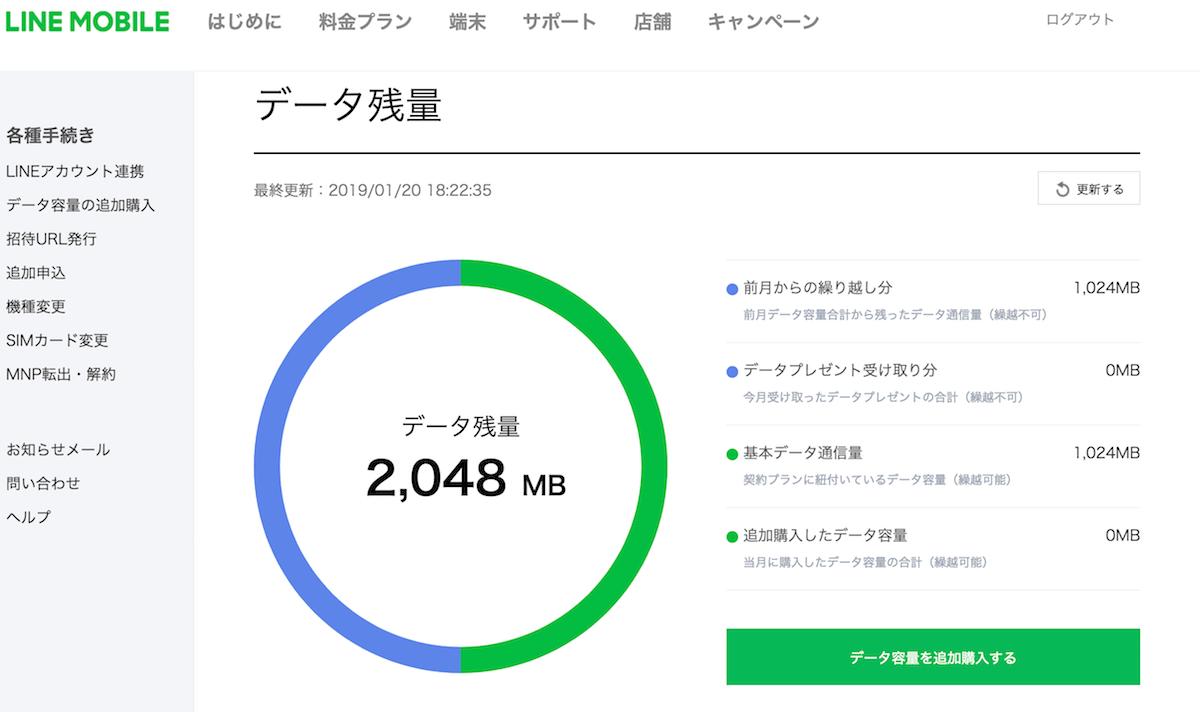 LINEモバイルデータ容量残量