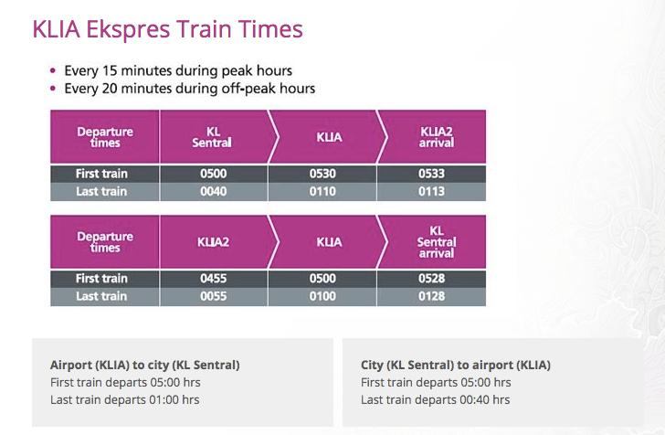 KLIAエクスプレスの運行時間
