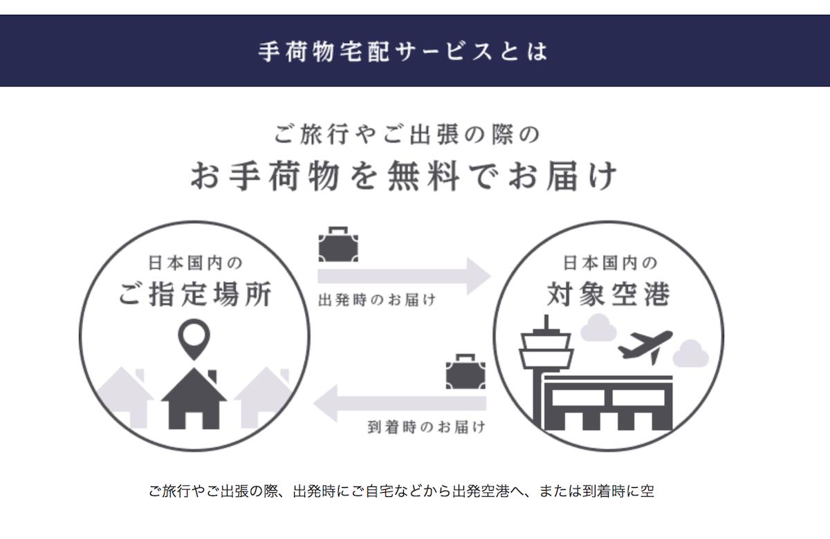 JALのABC空港宅配サービス